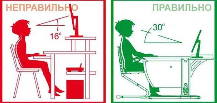 Как нужно правильно сидеть за компьютером